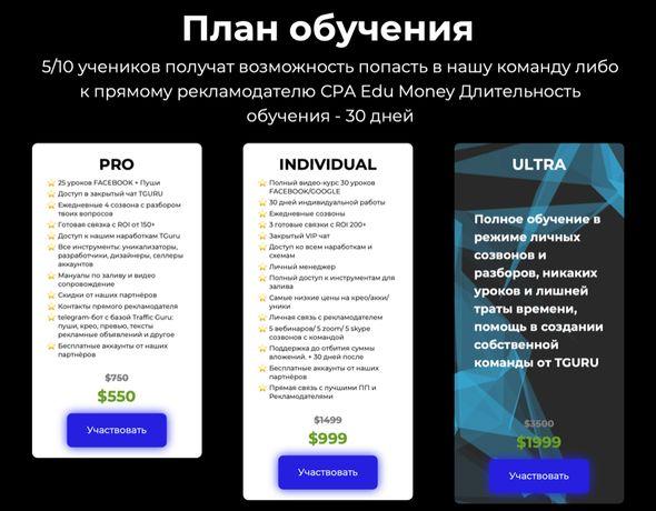 Готовая Бизнес-модел с доходностью от 2.500 грн в день (Перепродажа ре