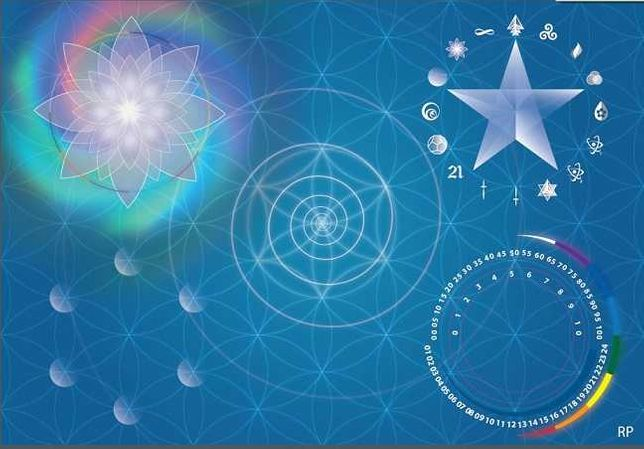 Mesa Radiónica Quântica Azul Clara
