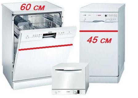 Ремонт посудомоечных машин Макеевка - изображение 1
