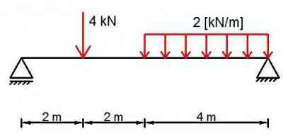 Korepetycje mechanika