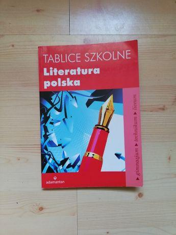 Tablice szkolne j. Polski