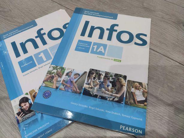 Infos Pearson
