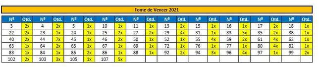 Cromos Fome de Vencer - Euro 2020 (Continente 2021)