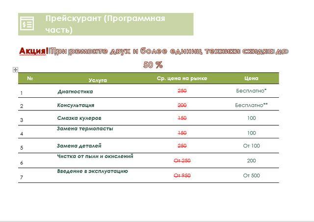 Ремонт компьютеров   Частный компьютерный мастер