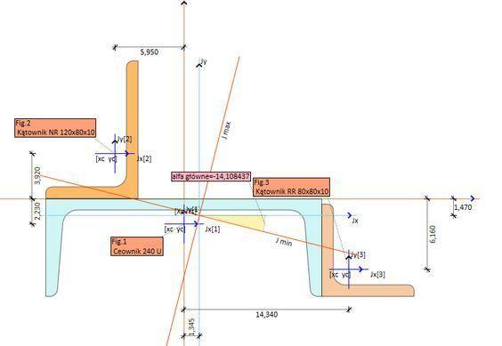 Korepetycje - mechanika teoretyczna, wytrzymałość materiałów