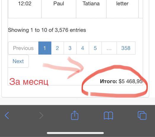 Продам IT бизнес брачное а-во РАБОТАЕТ БЕЗ ВЛОЖЕНИЙ приносит 4000$