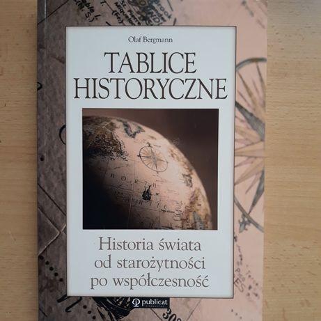 Tablice historyczne. Olaf Bergmann