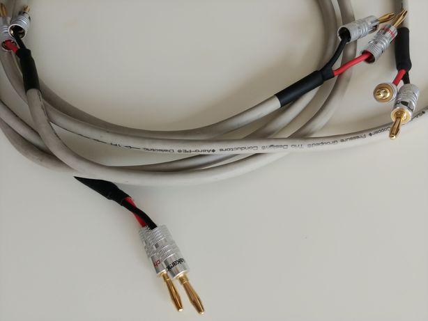 Kabel głośnikowy Tara labs Prism Nexa