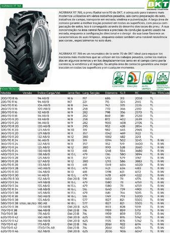 BKT 420/70R24 RT765 TL