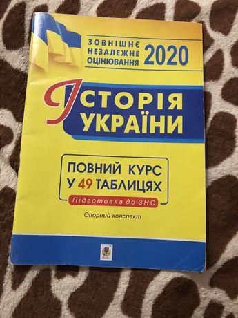 ЗНО з історії, ЗНО 2020 Історія України Опорний конспект Повний курс у