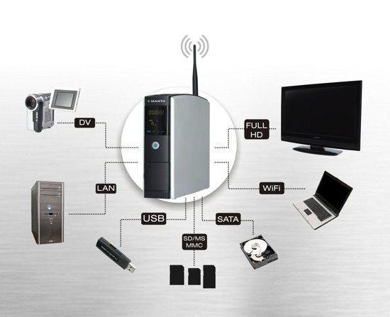 Odtwarzacz multimedialny dysk NAS Manta hdd1000