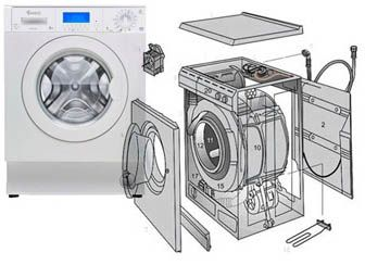 Ремонт пральних машин різної складності.Тернопіль