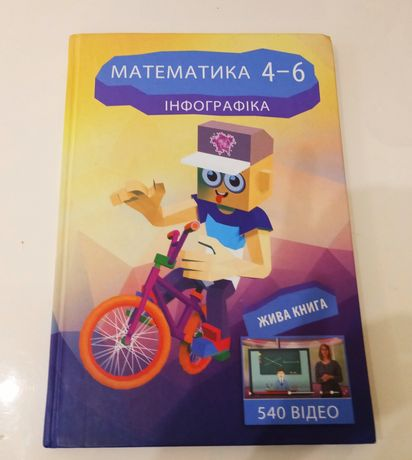 Математика инфографика 4-6клас