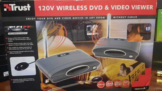 Video wireless em toda a casa