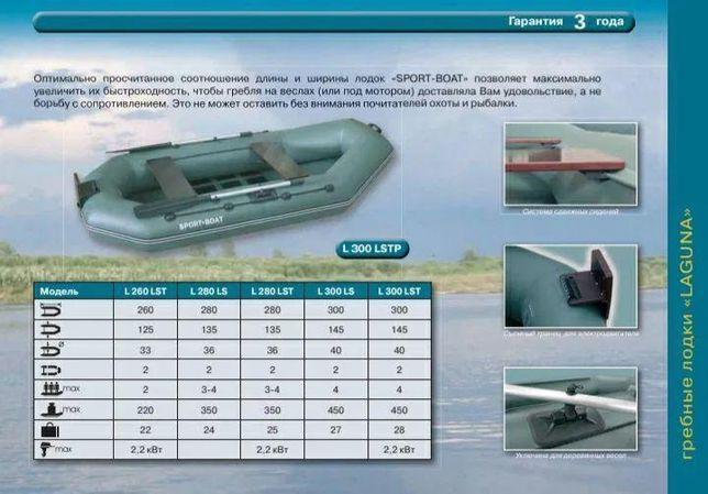 Лодки из ПВХ от ПРОИЗВОДИТЕЛЯ. Гребные, моторные, килевые, с транцем