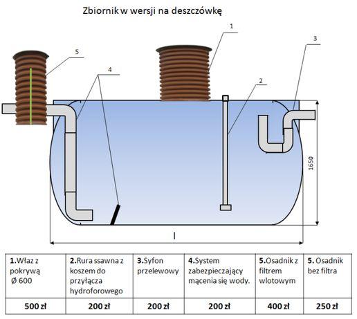 Zbiorniki Zbiornik na deszczówkę,wodę deszczową,deszczówka, 10 m3