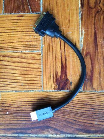 Adaptador DVI / HDMI