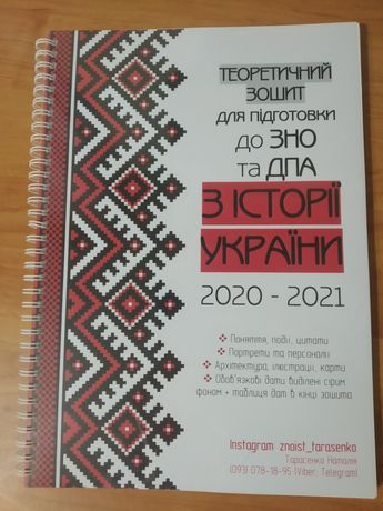 ЗНО Історія України 2020-2021, Історія України,ЗНО