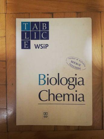 Tablice z biologii i chemii do matury - WSiP