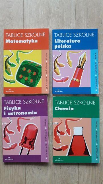 tablice szkolne matematyka fizyka chemia polski liceum technikum