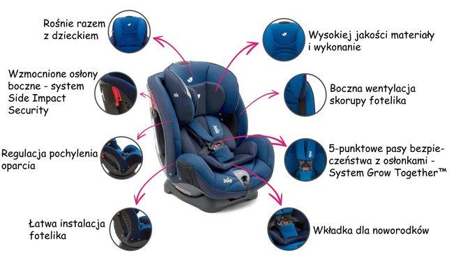 Fotelik samochodowy Joie Stages 0-25 kg