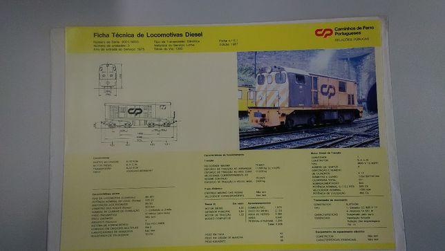Fichas técnicas de locomotivas da CP