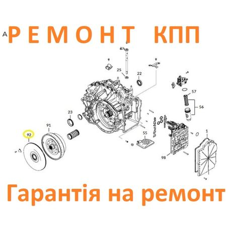 Ремонт АКПП Citroen C-CROSSER Sps6 , 2231W6 , 2001F5
